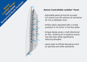 blog post rytons controllable lookryt panel technical drawing